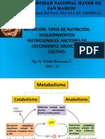 Clase-3ra-Nutriciónnn.pdf