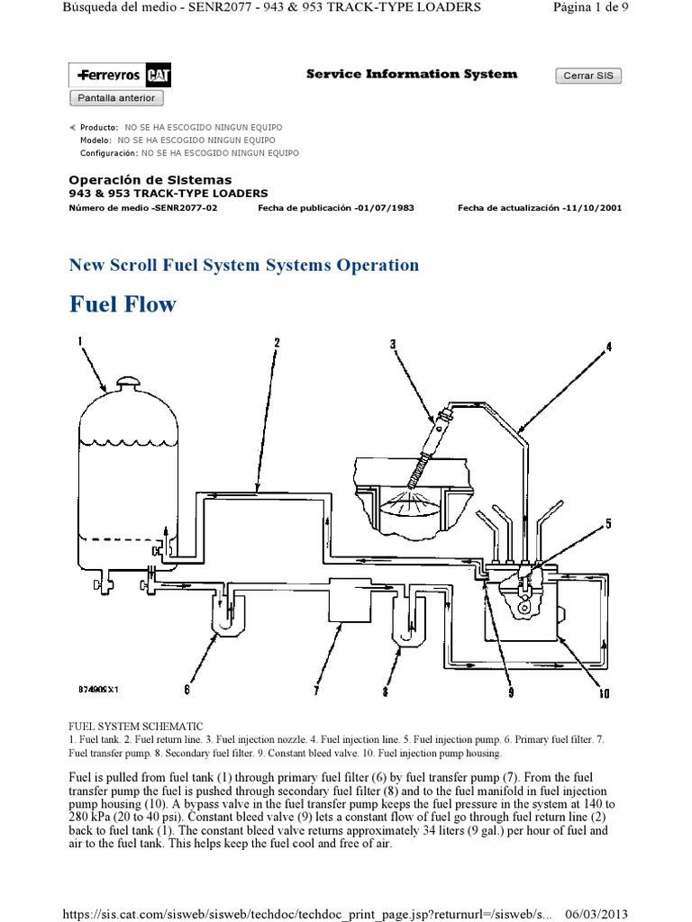 New Scroll - Introducción | Valve | Fuel Injection on