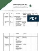 350963676-Hasil-Analisis-Kompetensi.docx