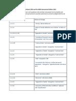 Comparison RB99 v MDB 2010.pdf