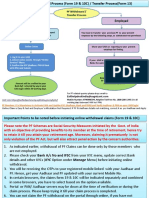 Online PF Withdrawal or Transfer Guideline