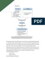 Patofisiologi Gagal Jantung Akut