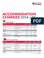 3200 B20637 UPP Accommodation Charges 2018-19 Final