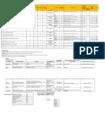 Analisis y Evaluacion de Riesgos