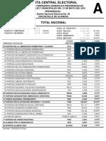 312805855-Boletin-a-nivel-presidencial.pdf
