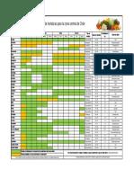 Calendario  siembra tabla-cultivo1.pdf