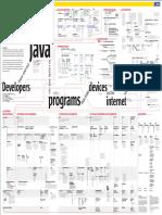 Java Mind Maps.pdf