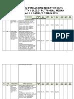 Rekapitulasi Pencapaian Indikator Mutu Rumah Sakit Tk II 01