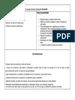 Dorianh Ficha Descriptiva
