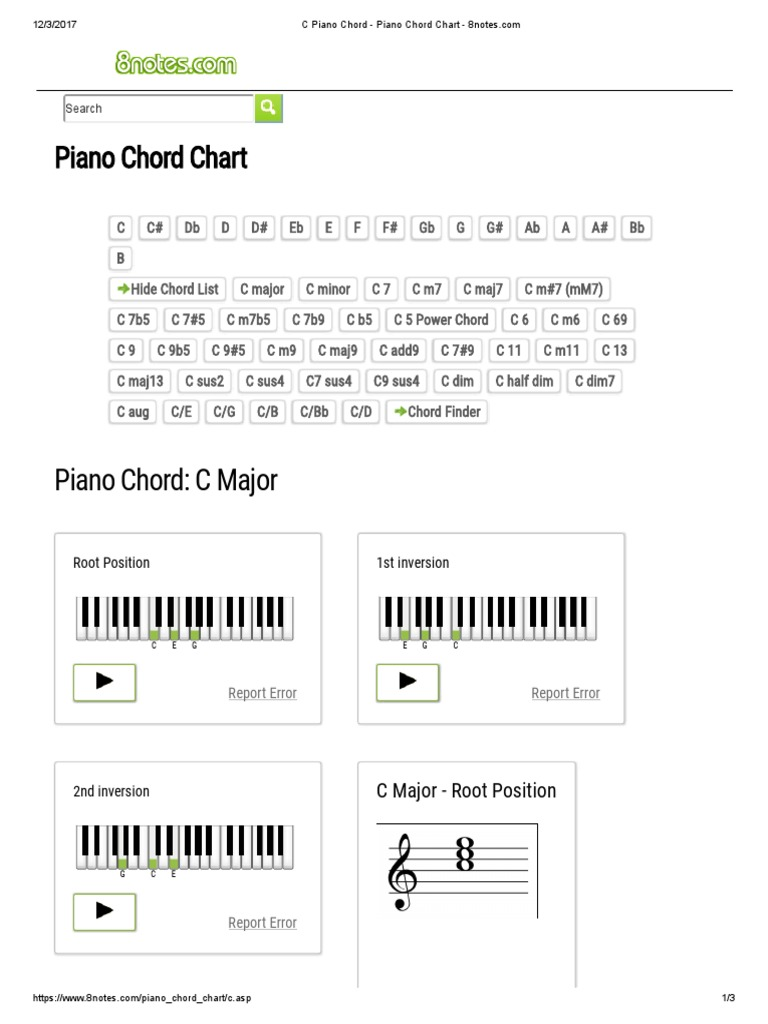 C Piano Chord Piano Chord Chart 8notes Chord Music Minor Scale