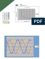 OverCurrent IEC NI