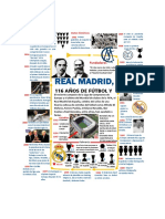 infografia Real Madrid