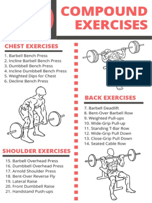 50 Compound Exercises Checklist Isolation Exercises | Weight