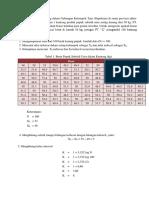 Histogram Fix(1)