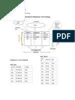 Relational Data Model Session 5