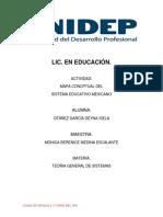 Mapa Conceptual Del Sistema Educativo Mexicano