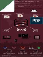 Tiago Leski Big Data (SI)