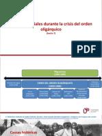 2. PPT Sesion 7 Cambios Sociales Durante La Crisis Del Orden Oligarquico (1)