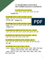 Plan Cu Diametre