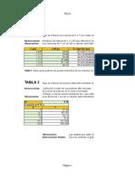Gráfico Medición de la aceleración de la gravedad en la UNAH