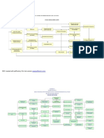 DIAGRAMAS CAUSA EFECTO-FINAL A3.pdf