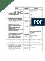 PRE CONGRESO DE BUENAS PRÁCTICAS EDUCATIVAS organizacion.docx