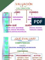 Evaluación-Valoración