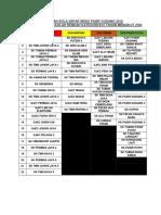 2018-02-04_kejohanan Bola Sepak Mssd Pasir Gudang 2018
