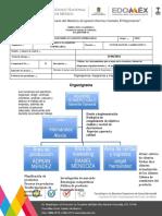 Organigramas, Flujogramas y Mapas de Proceso GALO AGUIRRE ROMERO