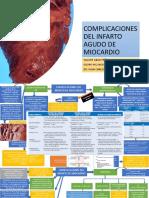 Complicaciones Del Infarto Agudo de Miocardio