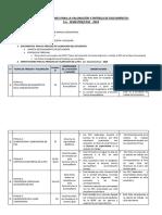 Cuarto Recomendaciones Para La Valoración y Entrega de Documentos