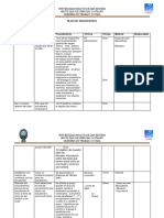 Matriz de Plan de Diagnostico