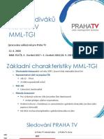 Sledovanost Praha TV