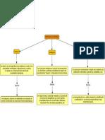 Modelos de Sistemas - Modelo - Copia