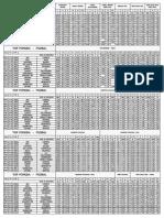 dodatak (3).pdf