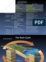 Kuliah Geologi Umum 3