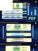 TDD Final Layering Strategy