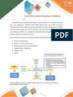 PASO 1 Articulo Introductorio Fundamentos de Administración
