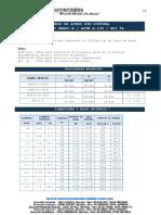 TUBOS SCH.pdf
