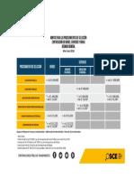 Topes de proceso de seleccion 2018.docx