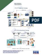 fttxftthtripleplaysolutionsun-ge9100-111012041801-phpapp02.pdf