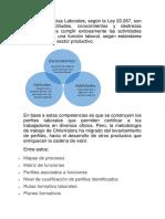 Las Competencias Laborales.docx