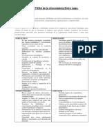 43659355-Analisis-FODA-de-la-chocolateria-Entre-Lago.docx
