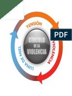 Circulo_violencia_Espaniol