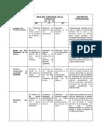 Analisis Funcional y Linea Base