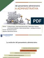 Ciencia Administrativa- Administración General