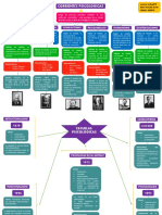 ESCUELAS PSICOLOGICASfff.pdf
