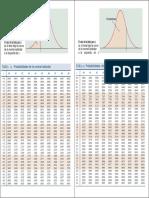 Tablas de Distribucion z t f x