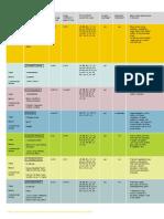 Albine-pesticide.pdf