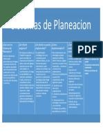 Sistema de Planeación